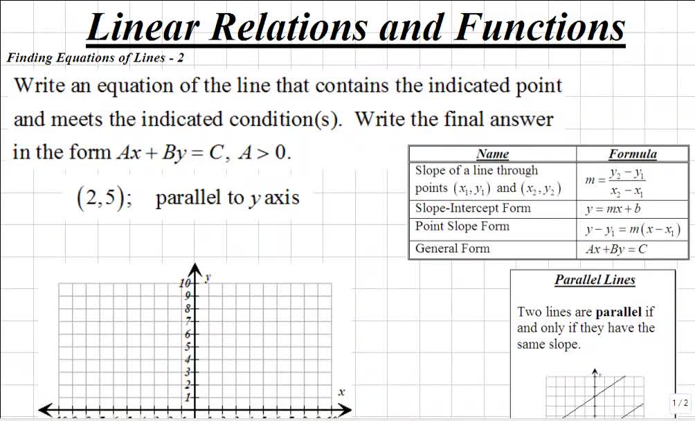 Classroom College Algebra Finding Equations Of Lines 2 Video