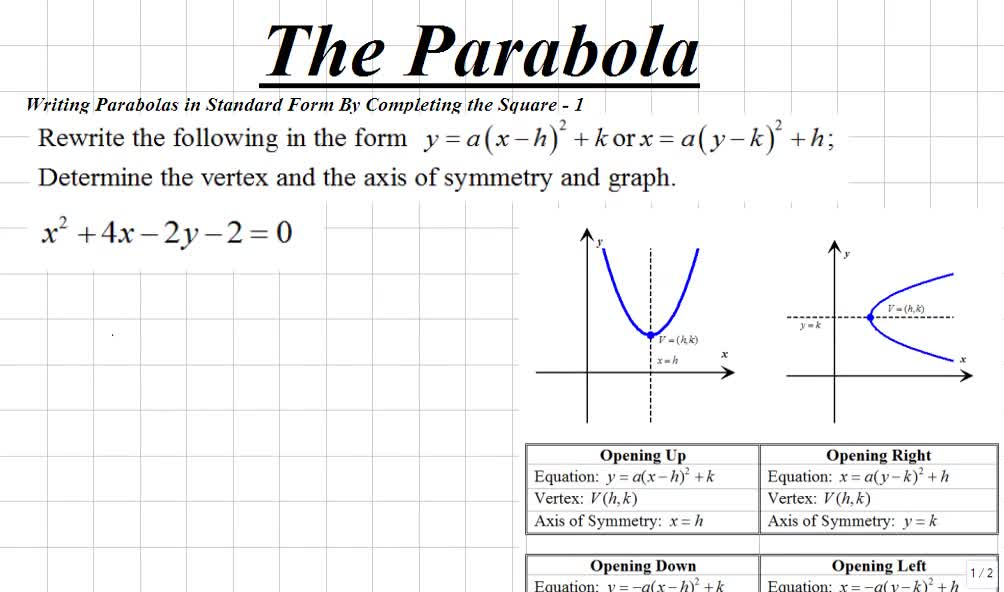 Classroom College Algebra Writing Parabolas In Standard Form By