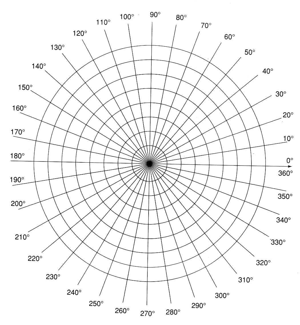 worksheet Polar Coordinate Graph free printable graph paper to download video math teacher polar jpg