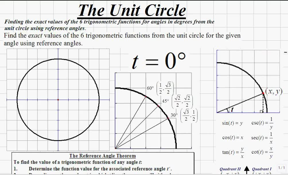 Classroom Trigonometry Finding The Exact Values Of 6. Trigonometry Finding The Exact Values Of 6 Trigonometric Functions For Angles In Degrees From Unit Circle Using Reference. Worksheet. Worksheet More Reference Angles At Clickcart.co