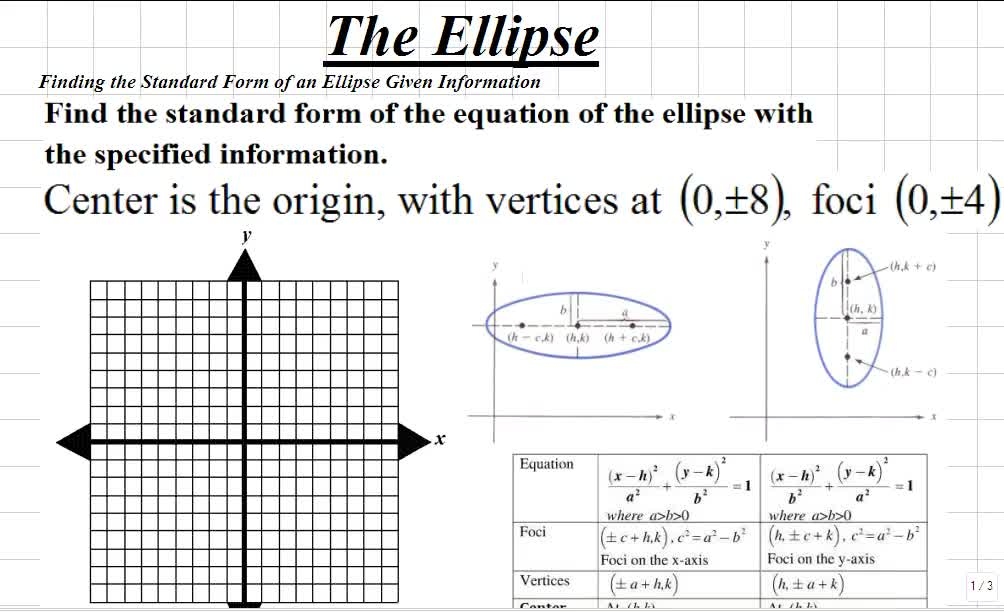Classroom Trigonometry Finding The Standard Form Of An Ellipse