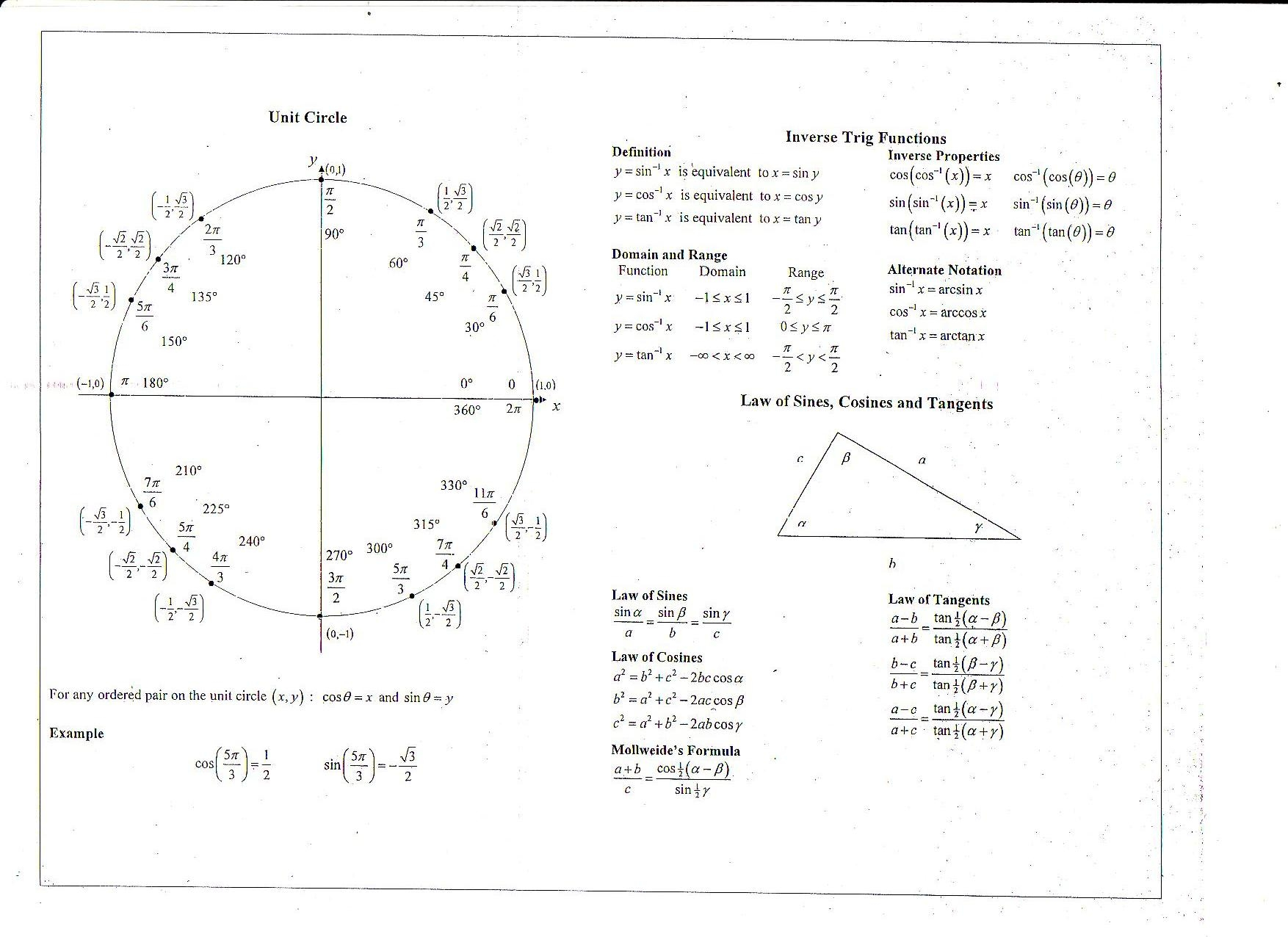 math references video math teacher trigonometry reference sheet